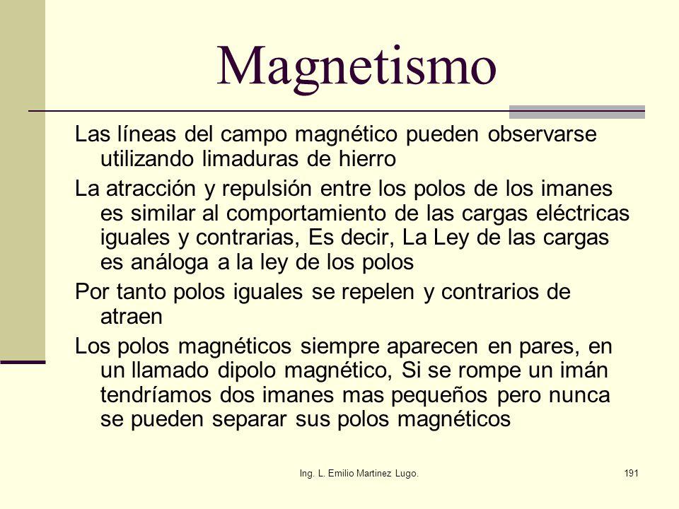 Ing. L. Emilio Martinez Lugo.191 Magnetismo Las líneas del campo magnético pueden observarse utilizando limaduras de hierro La atracción y repulsión e