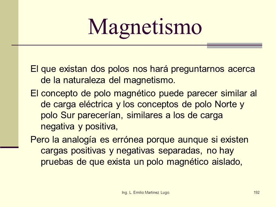 Ing. L. Emilio Martinez Lugo.192 Magnetismo El que existan dos polos nos hará preguntarnos acerca de la naturaleza del magnetismo. El concepto de polo
