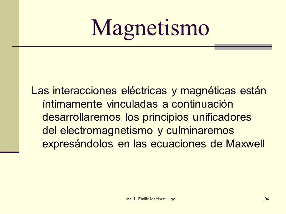 Ing. L. Emilio Martinez Lugo.194 Magnetismo Las interacciones eléctricas y magnéticas están íntimamente vinculadas a continuación desarrollaremos los