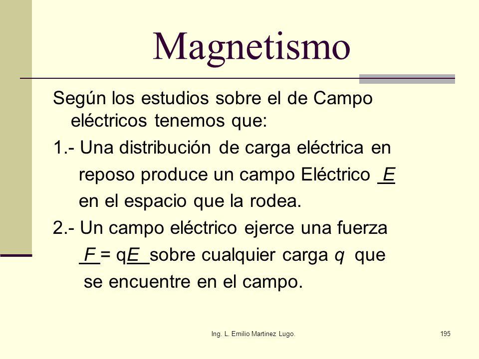 Ing. L. Emilio Martinez Lugo.195 Magnetismo Según los estudios sobre el de Campo eléctricos tenemos que: 1.- Una distribución de carga eléctrica en re