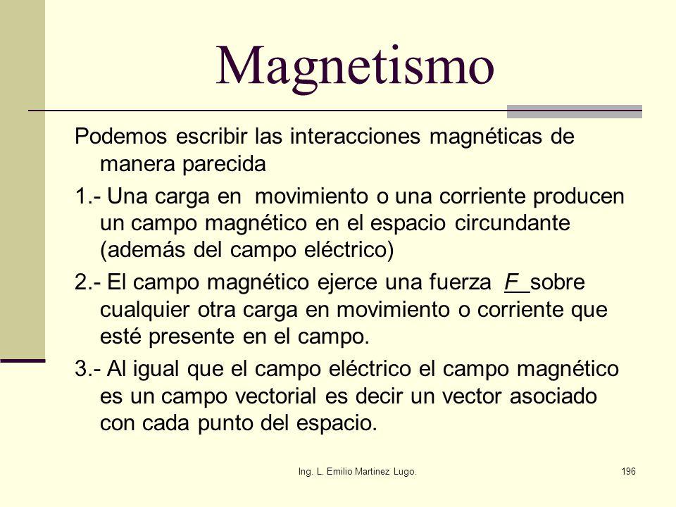 Ing. L. Emilio Martinez Lugo.196 Magnetismo Podemos escribir las interacciones magnéticas de manera parecida 1.- Una carga en movimiento o una corrien