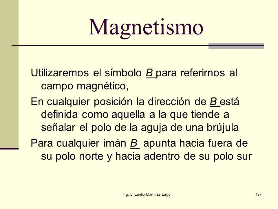 Ing. L. Emilio Martinez Lugo.197 Magnetismo Utilizaremos el símbolo B para referirnos al campo magnético, En cualquier posición la dirección de B está