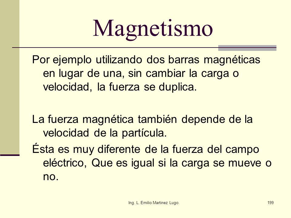 Ing. L. Emilio Martinez Lugo.199 Magnetismo Por ejemplo utilizando dos barras magnéticas en lugar de una, sin cambiar la carga o velocidad, la fuerza