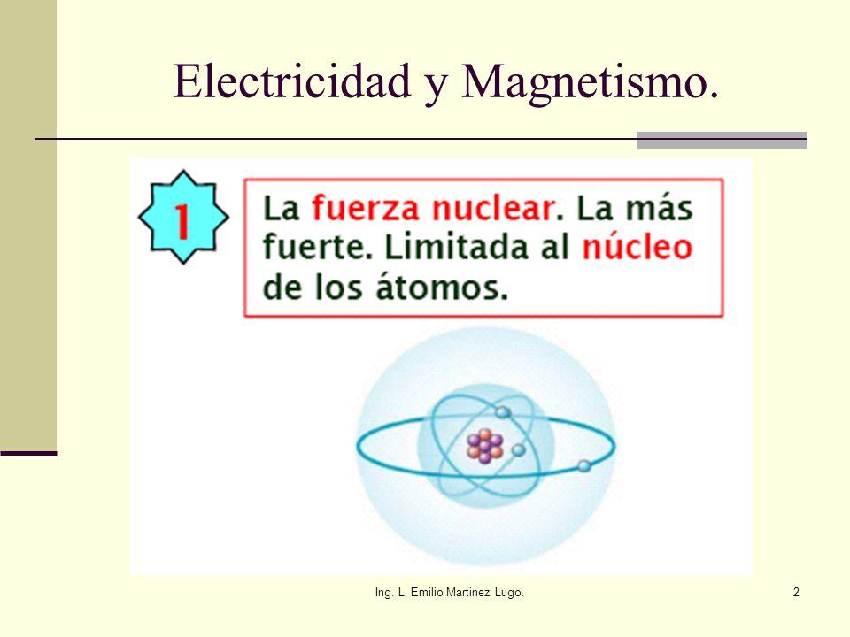 Ing.L. Emilio Martinez Lugo.13 Ley de Coulomb. Ing.