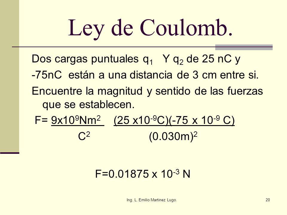 Ing. L. Emilio Martinez Lugo.20 Ley de Coulomb. Dos cargas puntuales q 1 Y q 2 de 25 nC y -75nC están a una distancia de 3 cm entre si. Encuentre la m