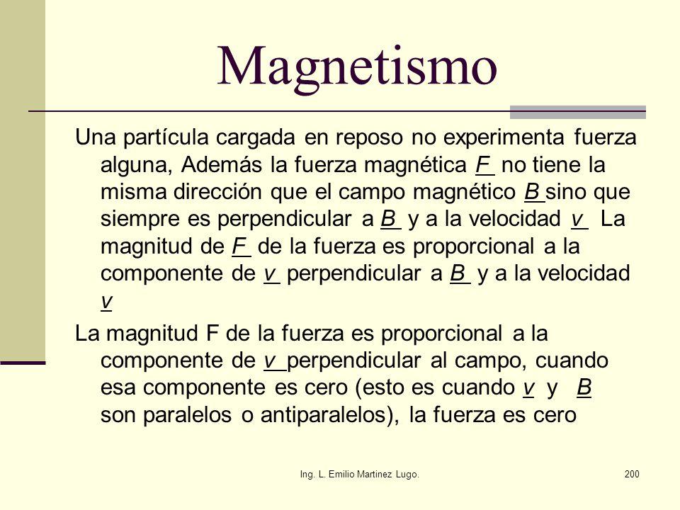 Ing. L. Emilio Martinez Lugo.200 Magnetismo Una partícula cargada en reposo no experimenta fuerza alguna, Además la fuerza magnética F no tiene la mis