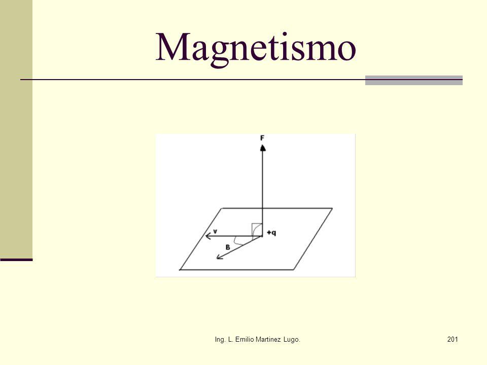 Ing. L. Emilio Martinez Lugo.201 Magnetismo