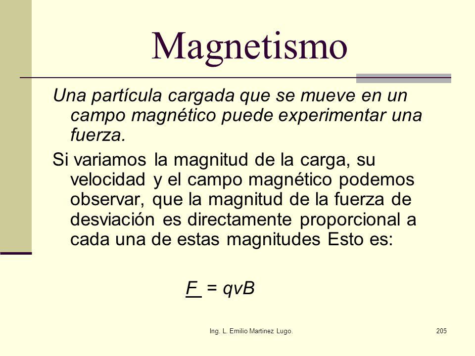 Ing. L. Emilio Martinez Lugo.205 Magnetismo Una partícula cargada que se mueve en un campo magnético puede experimentar una fuerza. Si variamos la mag