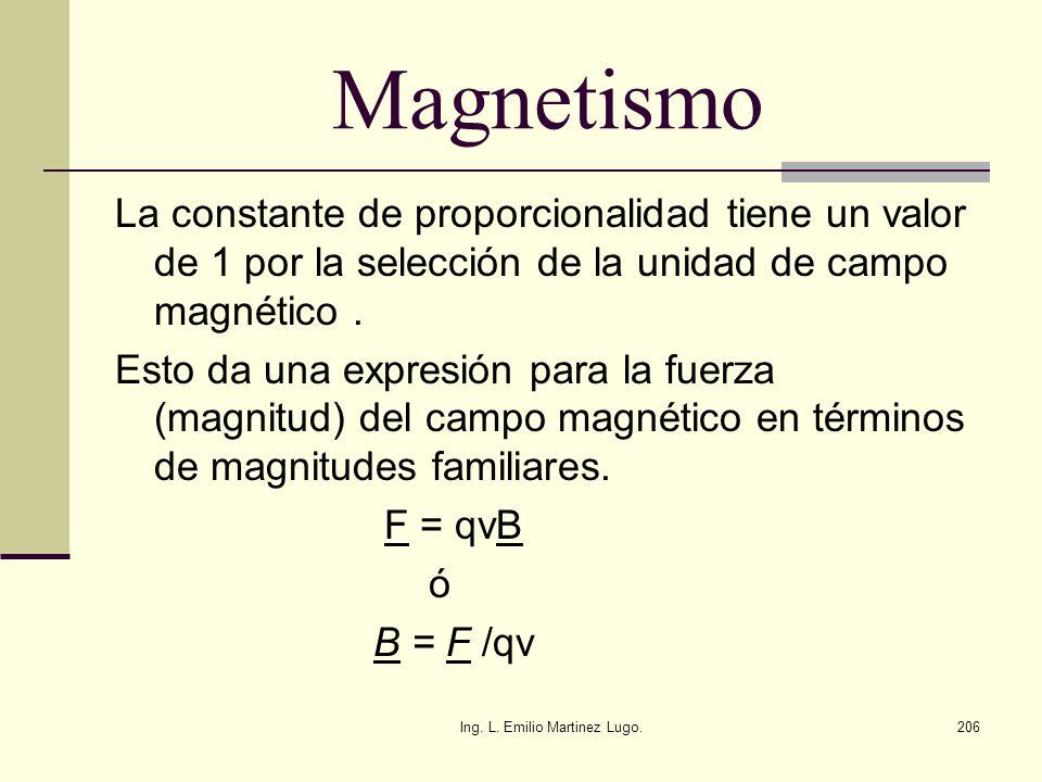 Ing. L. Emilio Martinez Lugo.206 Magnetismo La constante de proporcionalidad tiene un valor de 1 por la selección de la unidad de campo magnético. Est