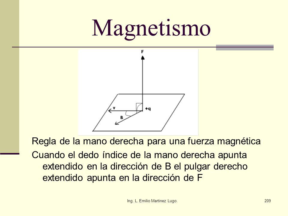Ing. L. Emilio Martinez Lugo.209 Magnetismo Regla de la mano derecha para una fuerza magnética Cuando el dedo índice de la mano derecha apunta extendi