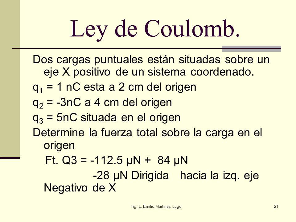 Ing. L. Emilio Martinez Lugo.21 Ley de Coulomb. Dos cargas puntuales están situadas sobre un eje X positivo de un sistema coordenado. q 1 = 1 nC esta