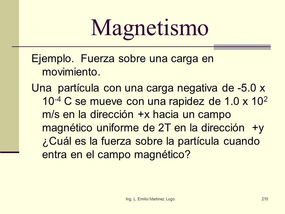 Ing. L. Emilio Martinez Lugo.210 Magnetismo Ejemplo. Fuerza sobre una carga en movimiento. Una partícula con una carga negativa de -5.0 x 10 -4 C se m