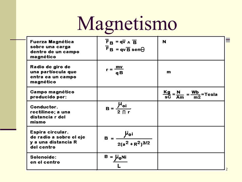 Ing. L. Emilio Martinez Lugo.212 Magnetismo