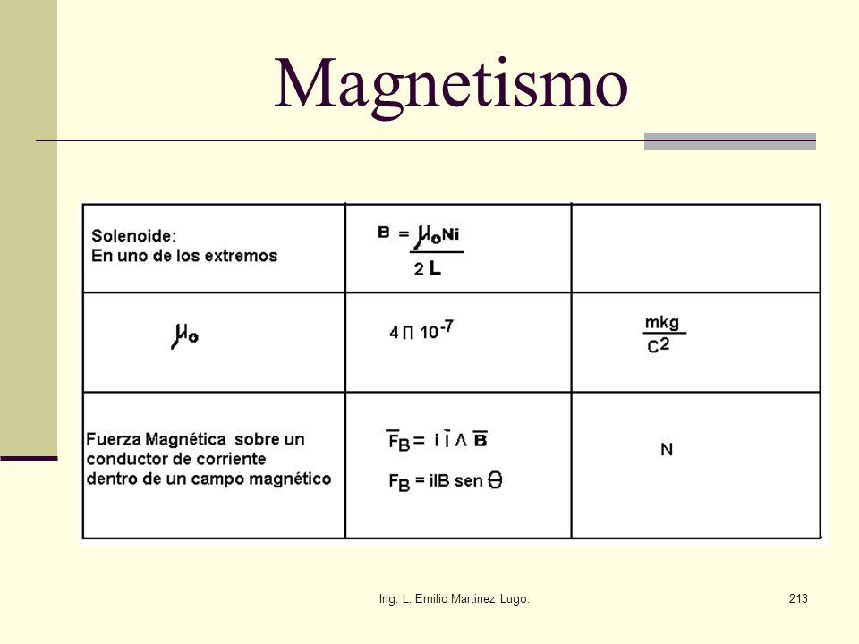 Ing. L. Emilio Martinez Lugo.213 Magnetismo