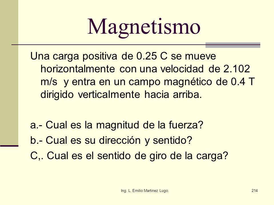 Ing. L. Emilio Martinez Lugo.214 Magnetismo Una carga positiva de 0.25 C se mueve horizontalmente con una velocidad de 2.102 m/s y entra en un campo m