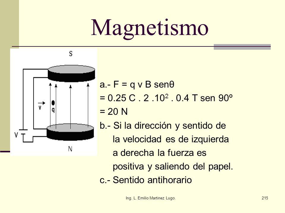 Ing. L. Emilio Martinez Lugo.215 Magnetismo a.- F = q v B senθ = 0.25 C. 2.10 2. 0.4 T sen 90º = 20 N b.- Si la dirección y sentido de la velocidad es
