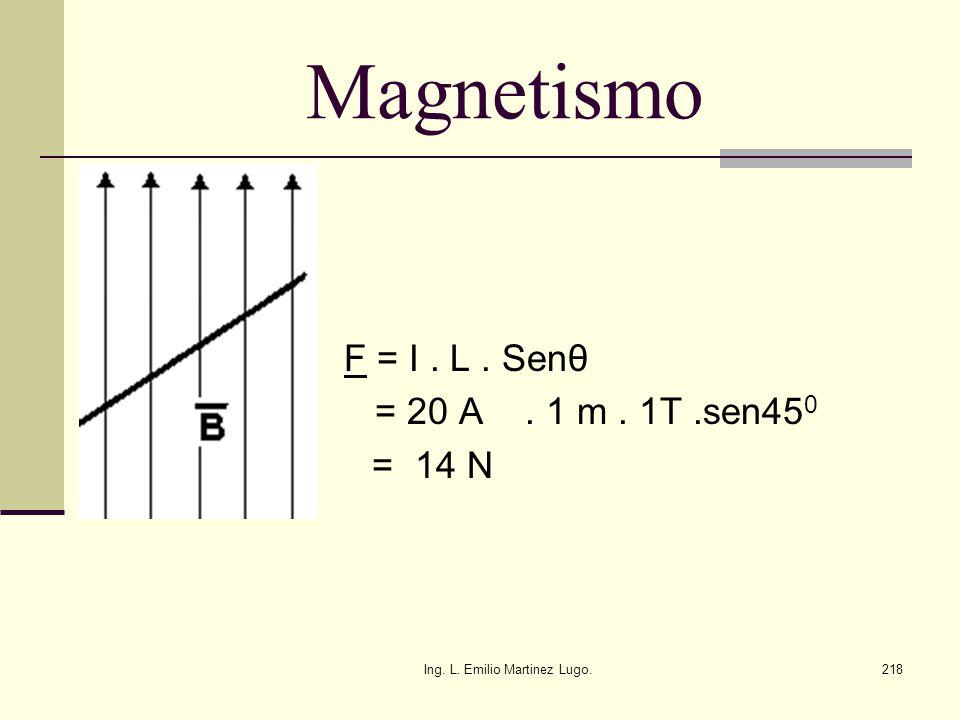 Ing. L. Emilio Martinez Lugo.218 Magnetismo F = I. L. Senθ = 20 A. 1 m. 1T.sen45 0 = 14 N