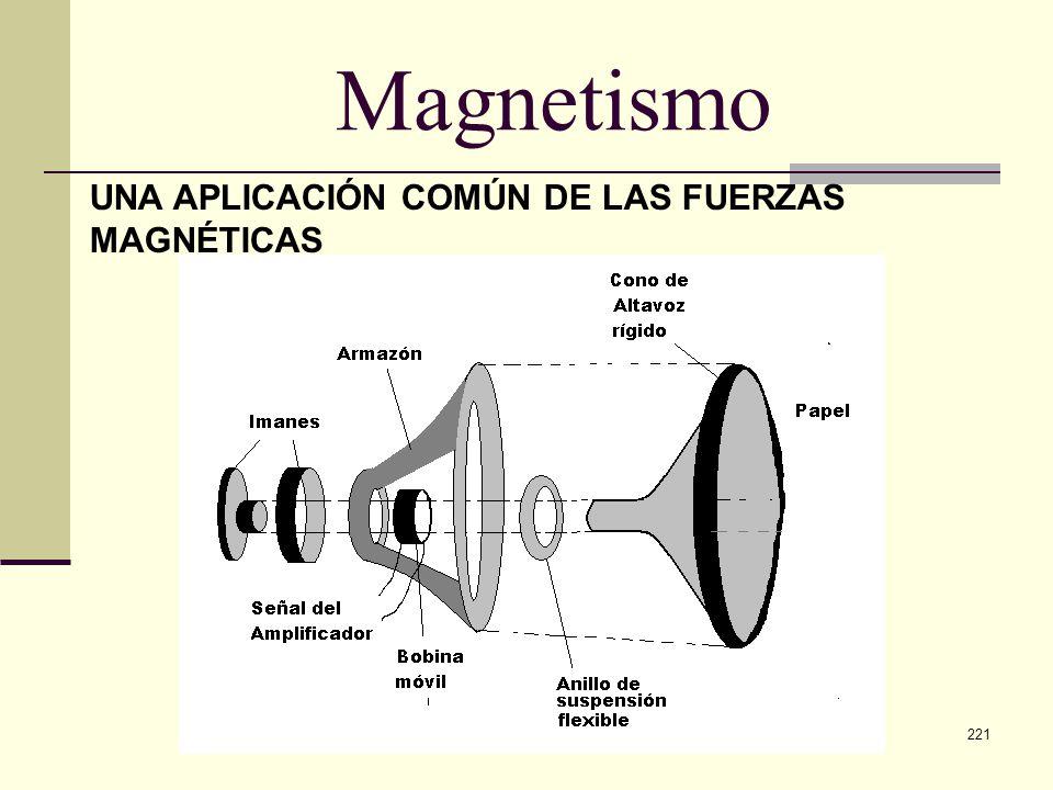 Ing. L. Emilio Martinez Lugo.221 Magnetismo UNA APLICACIÓN COMÚN DE LAS FUERZAS MAGNÉTICAS