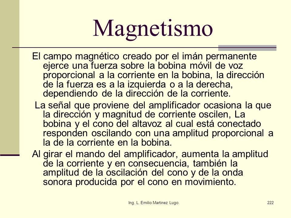 Ing. L. Emilio Martinez Lugo.222 Magnetismo El campo magnético creado por el imán permanente ejerce una fuerza sobre la bobina móvil de voz proporcion