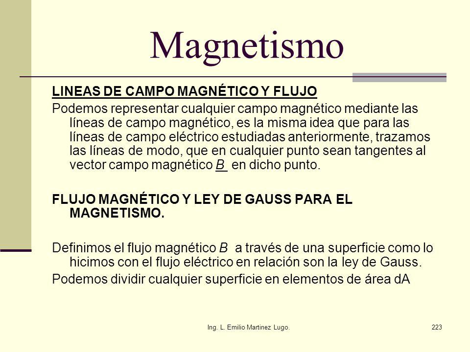 Ing. L. Emilio Martinez Lugo.223 Magnetismo LINEAS DE CAMPO MAGNÉTICO Y FLUJO Podemos representar cualquier campo magnético mediante las líneas de cam