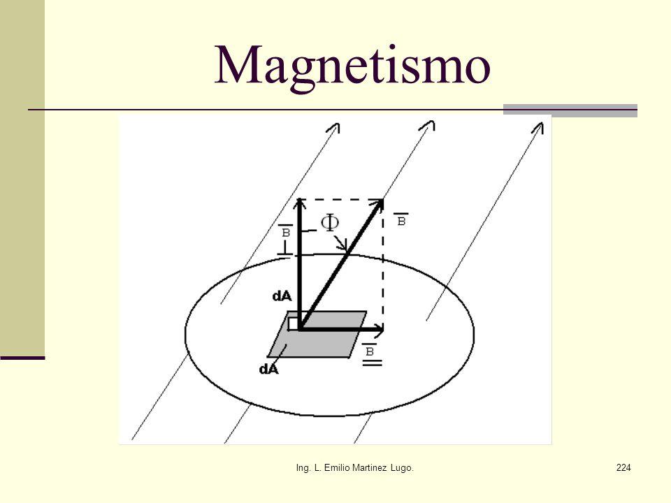 Ing. L. Emilio Martinez Lugo.224 Magnetismo
