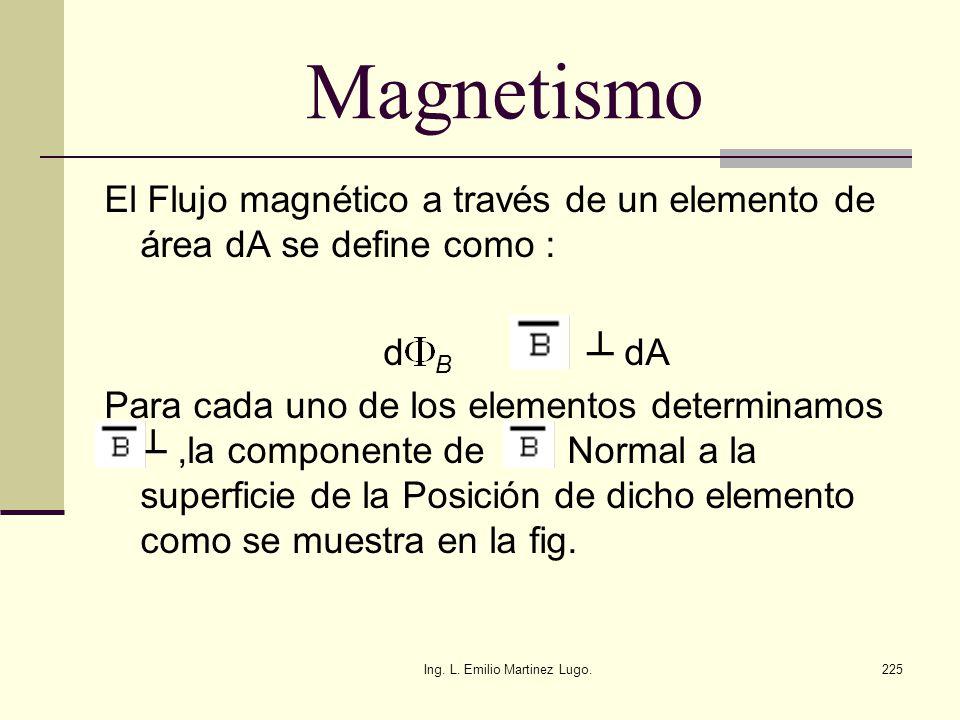 Ing. L. Emilio Martinez Lugo.225 Magnetismo El Flujo magnético a través de un elemento de área dA se define como : d B = dA Para cada uno de los eleme