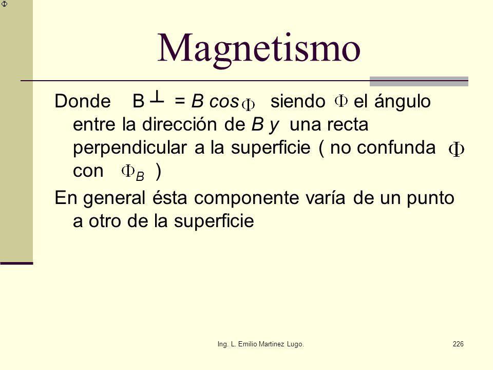 Ing. L. Emilio Martinez Lugo.226 Magnetismo Donde B = B cos siendo el ángulo entre la dirección de B y una recta perpendicular a la superficie ( no co