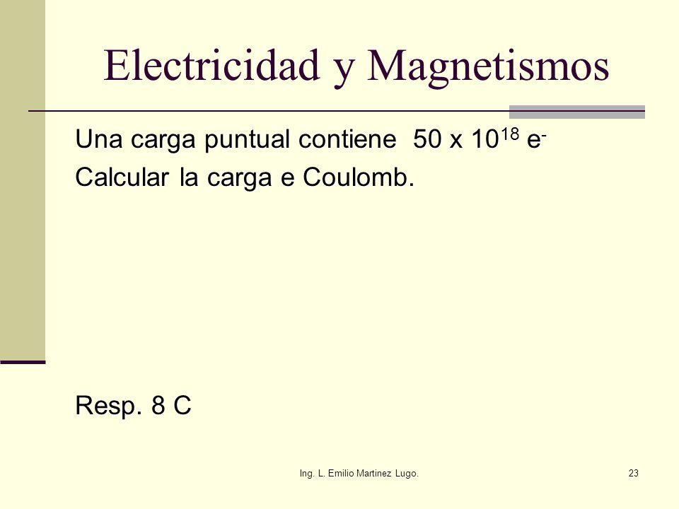 Ing. L. Emilio Martinez Lugo.23 Electricidad y Magnetismos Una carga puntual contiene 50 x 10 18 e - Calcular la carga e Coulomb. Resp. 8 C