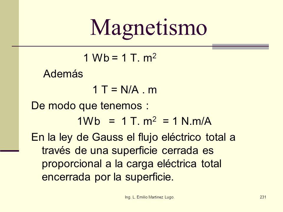 Ing. L. Emilio Martinez Lugo.231 Magnetismo 1 Wb = 1 T. m 2 Además 1 T = N/A. m De modo que tenemos : 1Wb = 1 T. m 2 = 1 N.m/A En la ley de Gauss el f