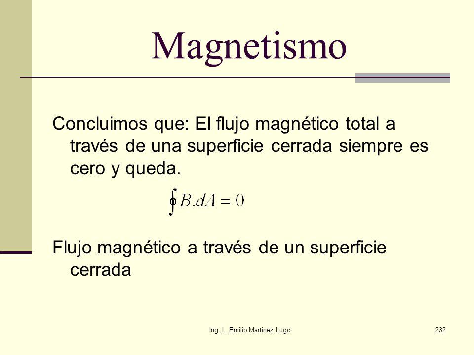 Ing. L. Emilio Martinez Lugo.232 Magnetismo Concluimos que: El flujo magnético total a través de una superficie cerrada siempre es cero y queda. Flujo