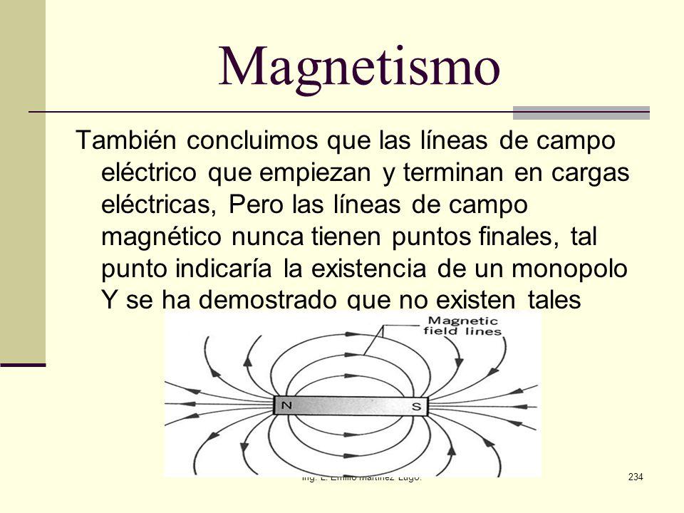 Ing. L. Emilio Martinez Lugo.234 Magnetismo También concluimos que las líneas de campo eléctrico que empiezan y terminan en cargas eléctricas, Pero la