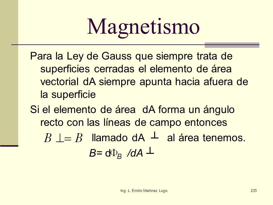 Ing. L. Emilio Martinez Lugo.235 Magnetismo Para la Ley de Gauss que siempre trata de superficies cerradas el elemento de área vectorial dA siempre ap