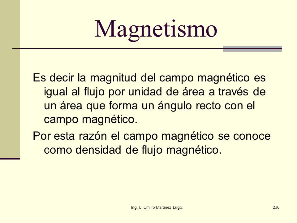 Ing. L. Emilio Martinez Lugo.236 Magnetismo Es decir la magnitud del campo magnético es igual al flujo por unidad de área a través de un área que form