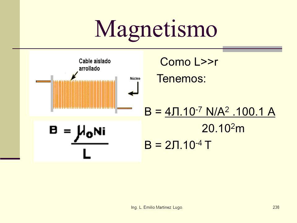 Ing. L. Emilio Martinez Lugo.238 Magnetismo Como L>>r Tenemos: B = 4 Л.10 -7 N/A 2.100.1 A 20.10 2 m B = 2Л.10 -4 T
