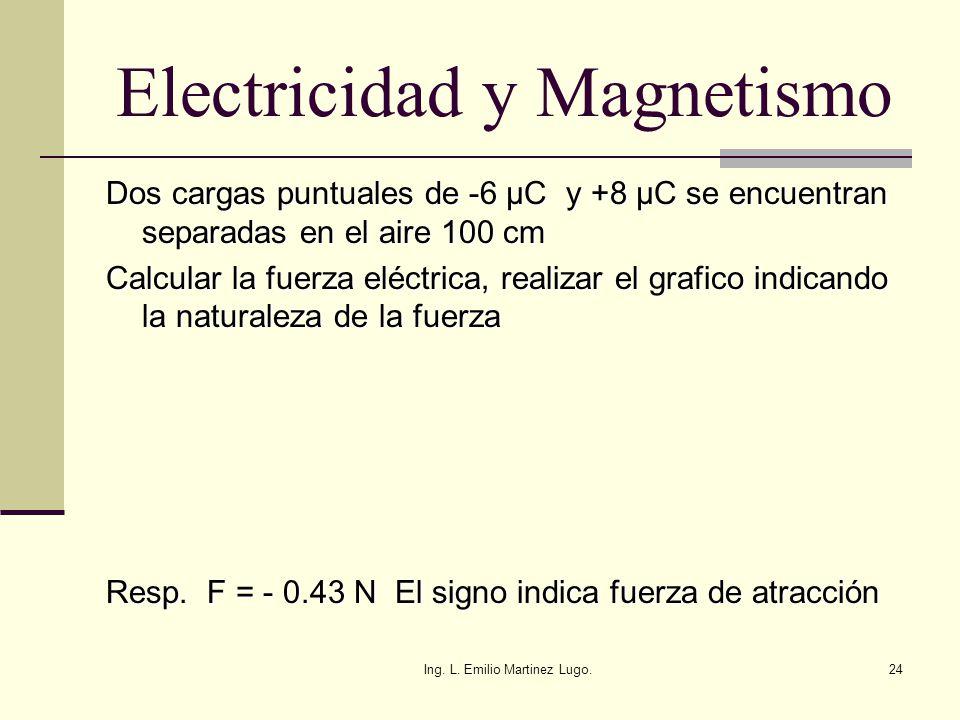 Ing. L. Emilio Martinez Lugo.24 Electricidad y Magnetismo Dos cargas puntuales de -6 µC y +8 µC se encuentran separadas en el aire 100 cm Calcular la