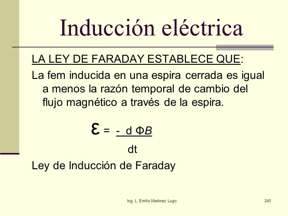 Ing. L. Emilio Martinez Lugo.245 Inducción eléctrica LA LEY DE FARADAY ESTABLECE QUE: La fem inducida en una espira cerrada es igual a menos la razón