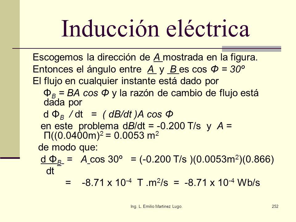Ing. L. Emilio Martinez Lugo.252 Inducción eléctrica Escogemos la dirección de A mostrada en la figura. Entonces el ángulo entre A y B es cos Φ = 30º