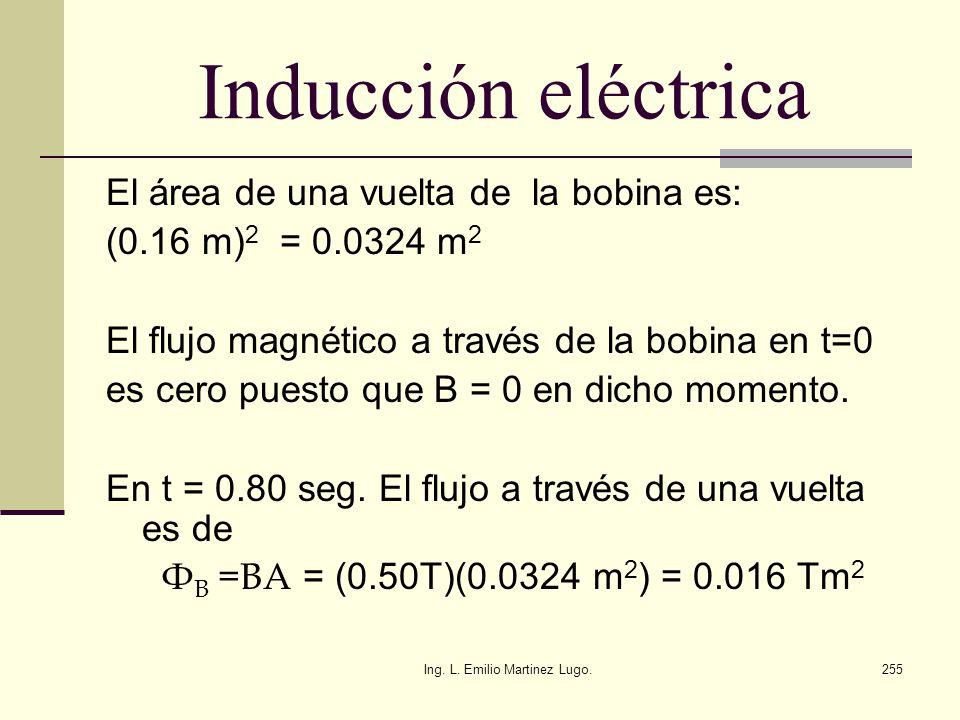 Ing. L. Emilio Martinez Lugo.255 Inducción eléctrica El área de una vuelta de la bobina es: (0.16 m) 2 = 0.0324 m 2 El flujo magnético a través de la