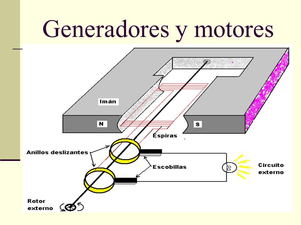 Ing. L. Emilio Martinez Lugo.258 Generadores y motores