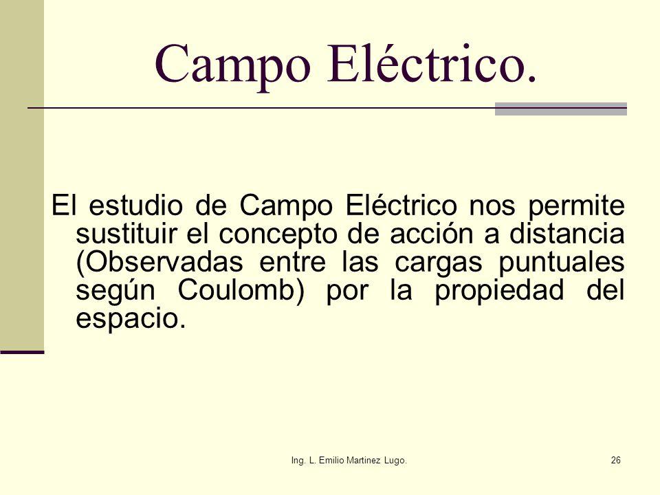 Ing. L. Emilio Martinez Lugo.26 Campo Eléctrico. El estudio de Campo Eléctrico nos permite sustituir el concepto de acción a distancia (Observadas ent