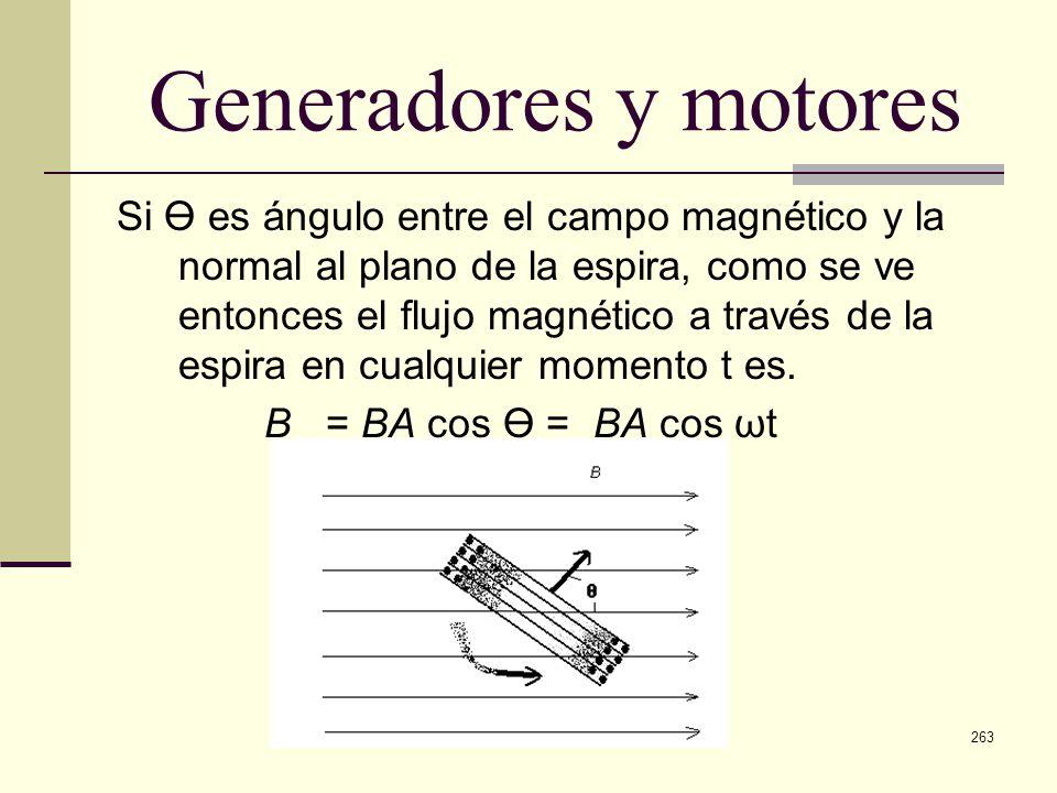 Ing. L. Emilio Martinez Lugo.263 Generadores y motores Si Ө es ángulo entre el campo magnético y la normal al plano de la espira, como se ve entonces