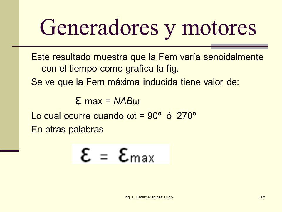 Ing. L. Emilio Martinez Lugo.265 Generadores y motores Este resultado muestra que la Fem varía senoidalmente con el tiempo como grafica la fig. Se ve