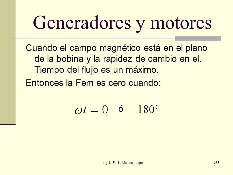 Ing. L. Emilio Martinez Lugo.266 Generadores y motores Cuando el campo magnético está en el plano de la bobina y la rapidez de cambio en el. Tiempo de