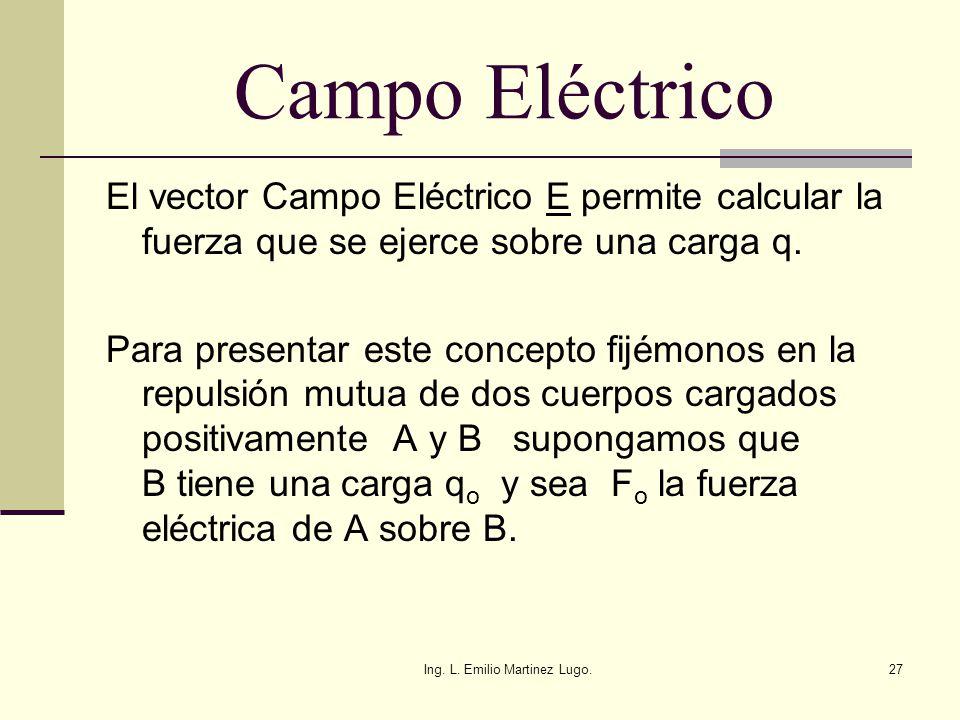Ing. L. Emilio Martinez Lugo.27 Campo Eléctrico El vector Campo Eléctrico E permite calcular la fuerza que se ejerce sobre una carga q. Para presentar
