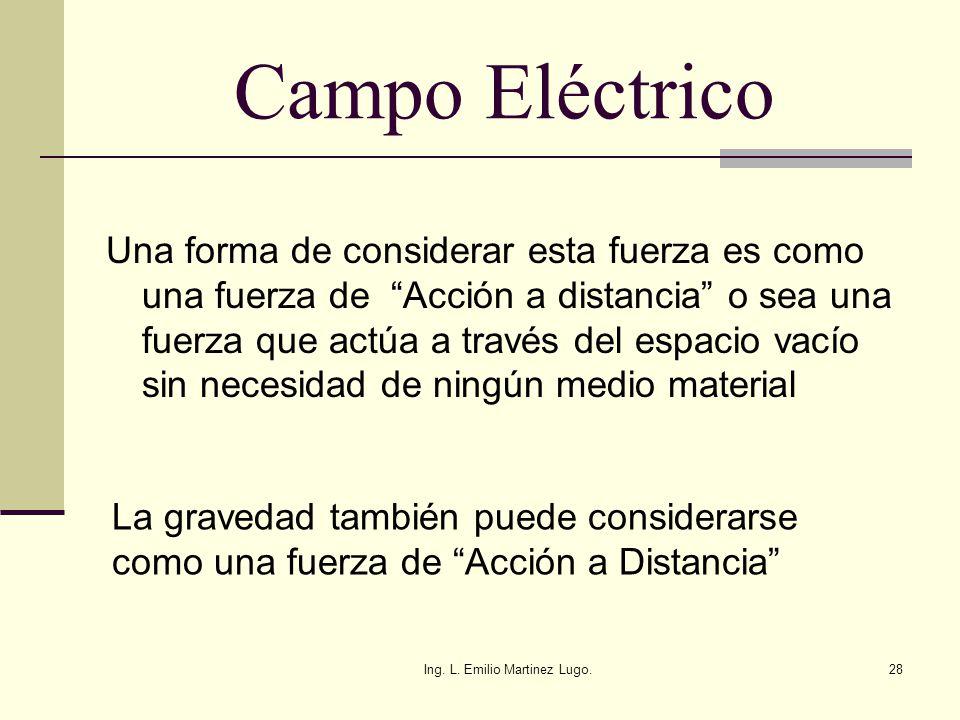 Ing. L. Emilio Martinez Lugo.28 Campo Eléctrico Una forma de considerar esta fuerza es como una fuerza de Acción a distancia o sea una fuerza que actú