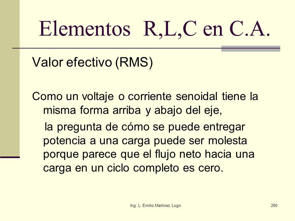 Ing. L. Emilio Martinez Lugo.280 Elementos R,L,C en C.A. Valor efectivo (RMS) Como un voltaje o corriente senoidal tiene la misma forma arriba y abajo