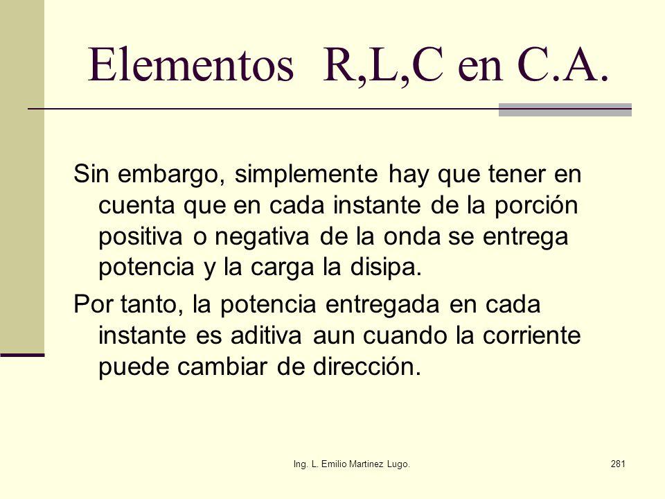 Ing. L. Emilio Martinez Lugo.281 Elementos R,L,C en C.A. Sin embargo, simplemente hay que tener en cuenta que en cada instante de la porción positiva