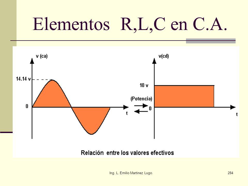 Ing. L. Emilio Martinez Lugo.284 Elementos R,L,C en C.A.