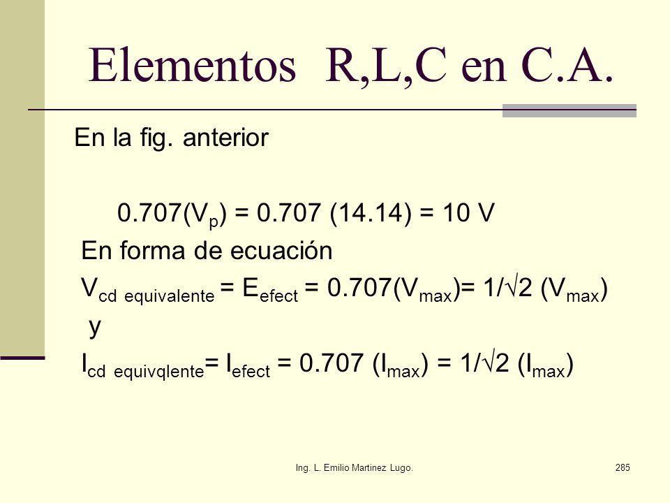 Ing. L. Emilio Martinez Lugo.285 Elementos R,L,C en C.A. En la fig. anterior 0.707(V p ) = 0.707 (14.14) = 10 V En forma de ecuación V cd equivalente