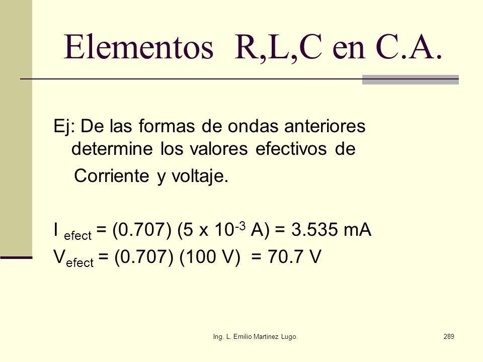 Ing. L. Emilio Martinez Lugo.289 Elementos R,L,C en C.A. Ej: De las formas de ondas anteriores determine los valores efectivos de Corriente y voltaje.
